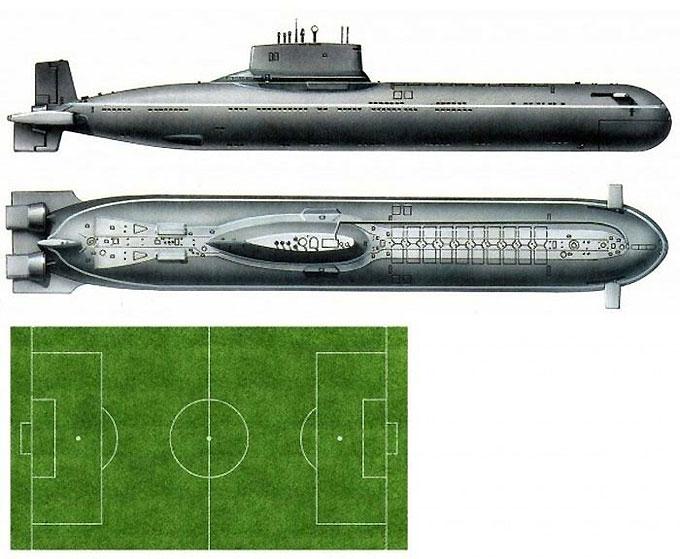 Размеры подводной лодки Акула