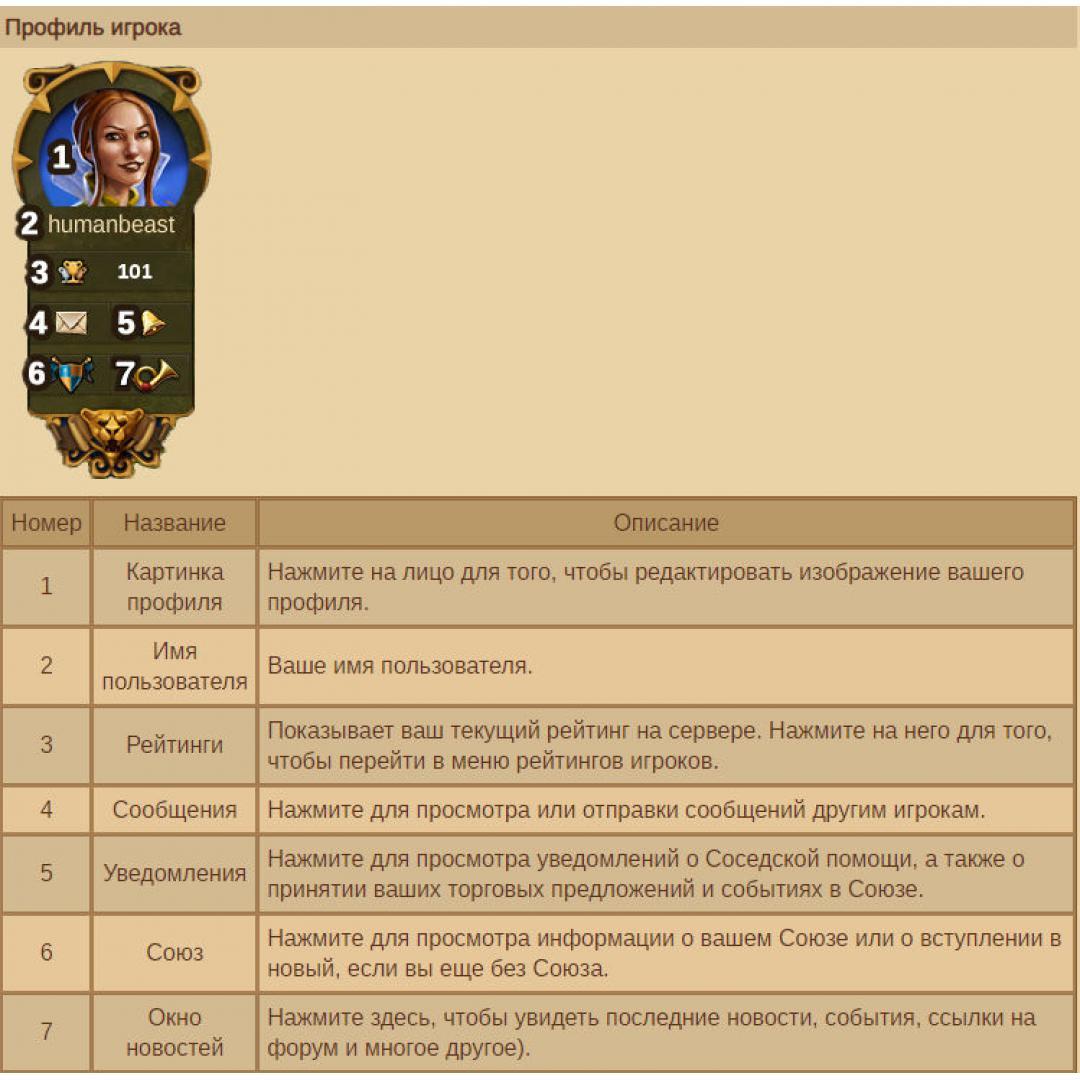 Elvenar: профиль игрока